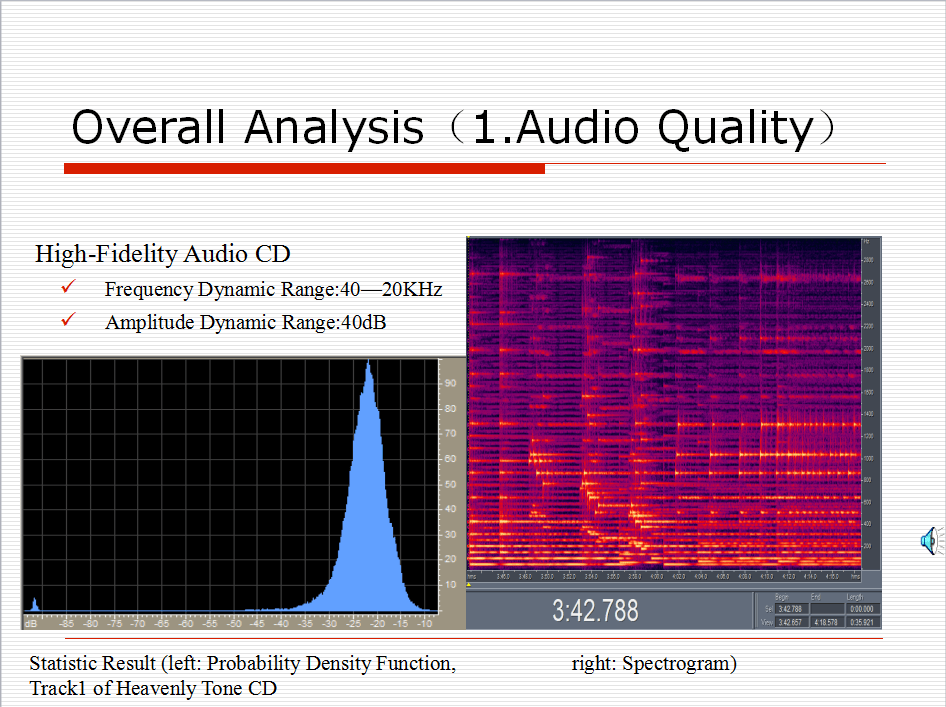Visualizing Analysis of Therapeutic Music Heavenly Tone 25